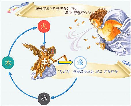 사투르누스2.jpg