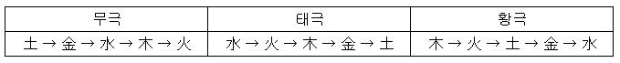 오행%20상극_00004.jpg